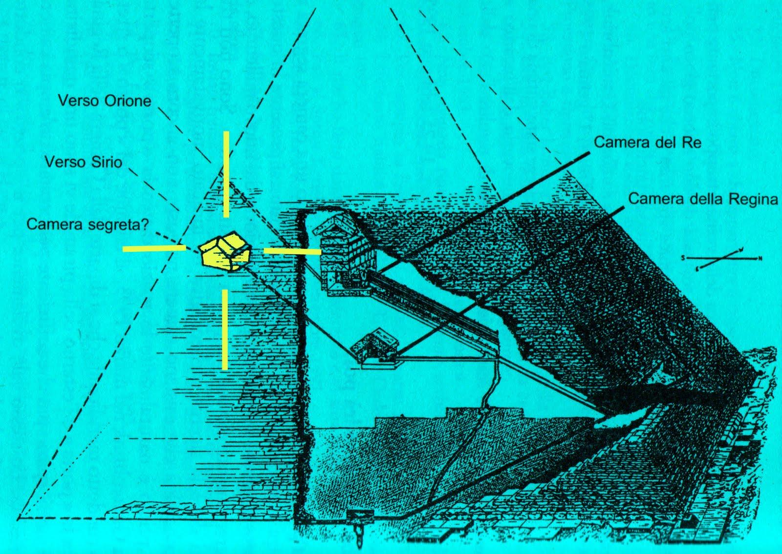 Piramide di cheope vicini alla scoperta della camera for Grande disposizione della camera familiare