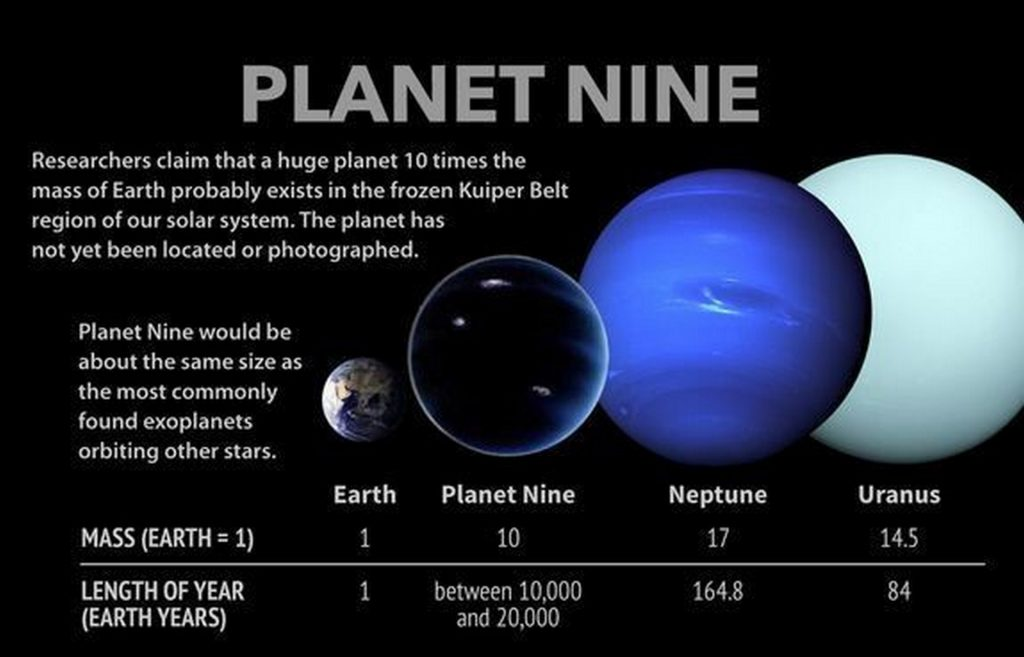 pianeta nove nibiru